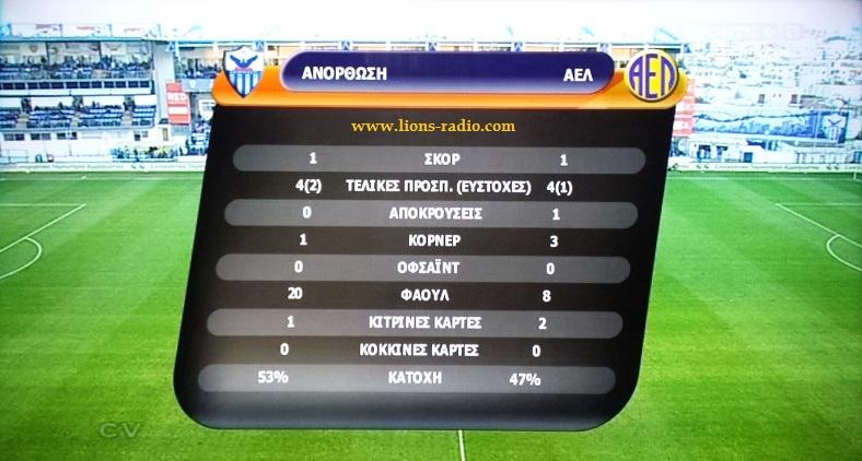 Anorthosi - AEL 2015 a imixrono