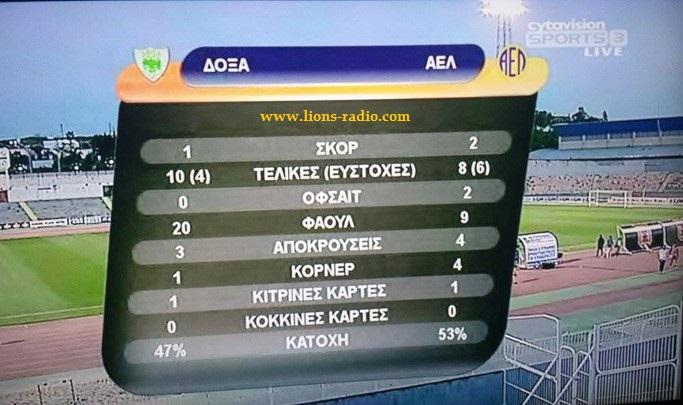 statistika doxa AEL (1)