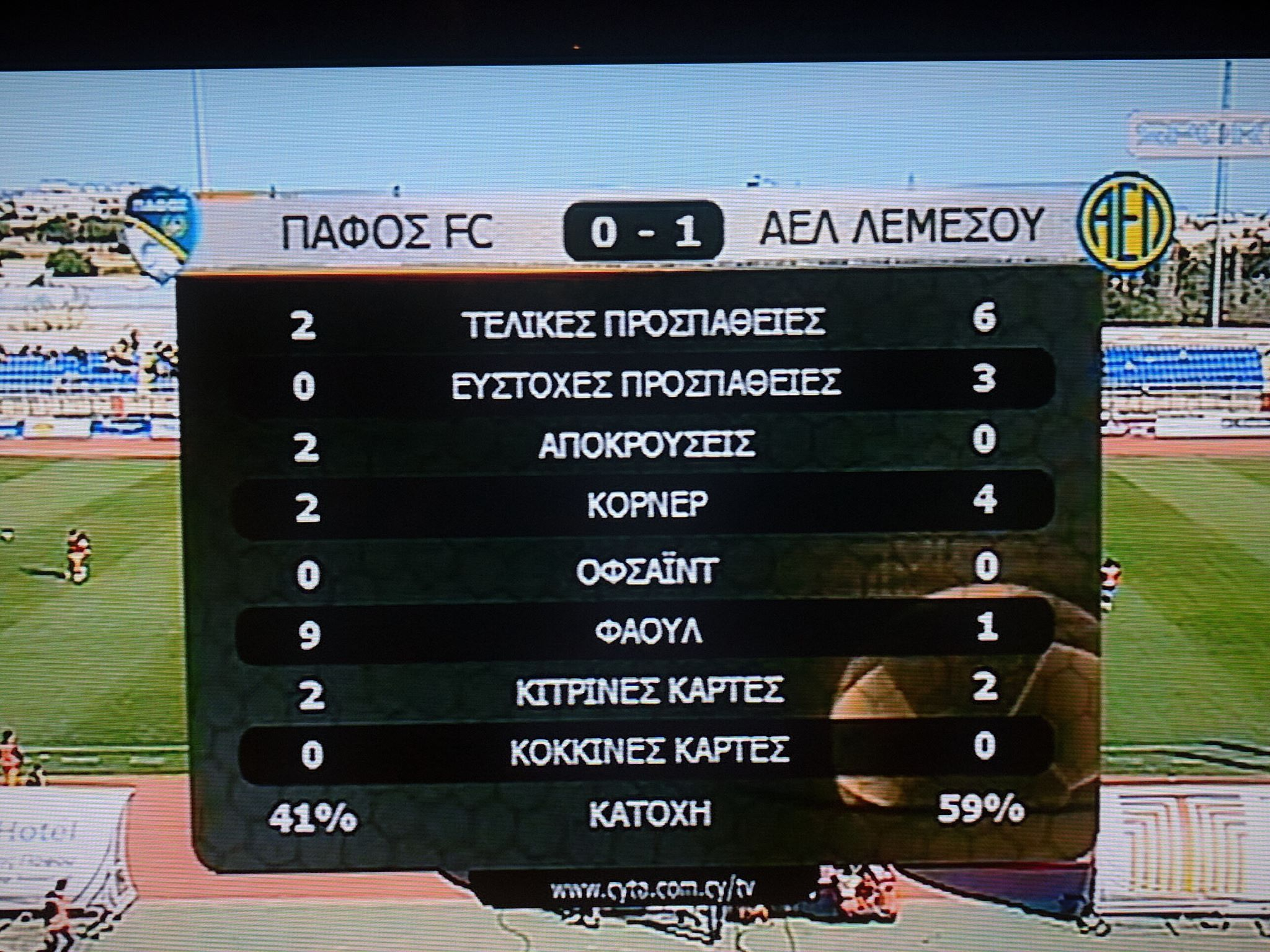 pafos-ael