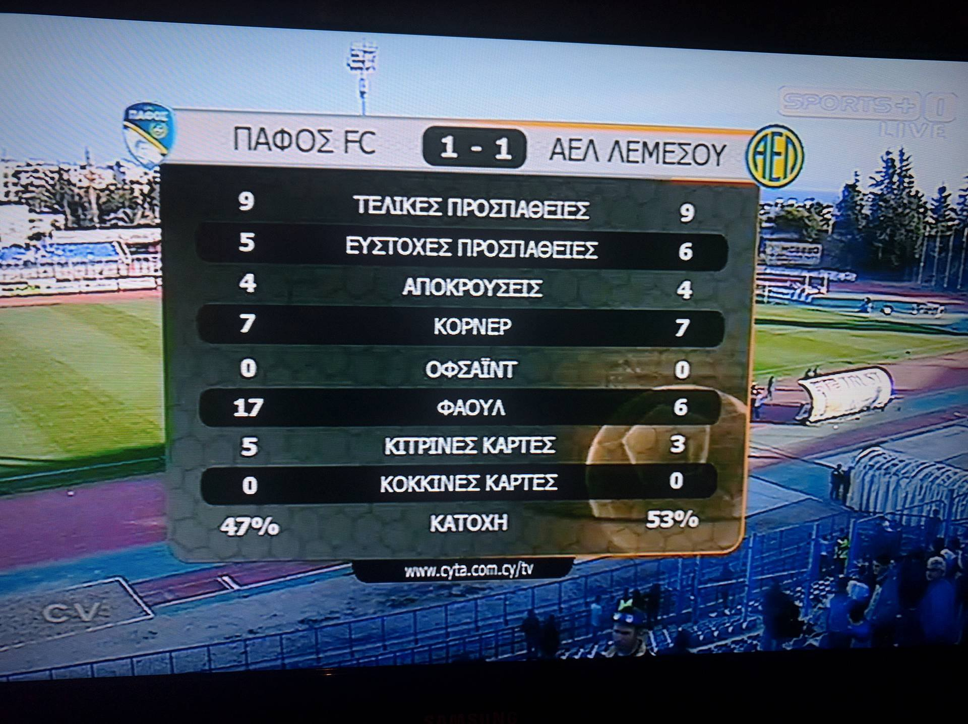 pafos-ael1
