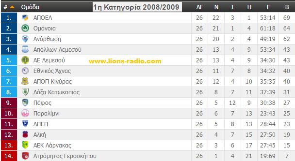 vathmologiaPRINtaP-O2008-2009