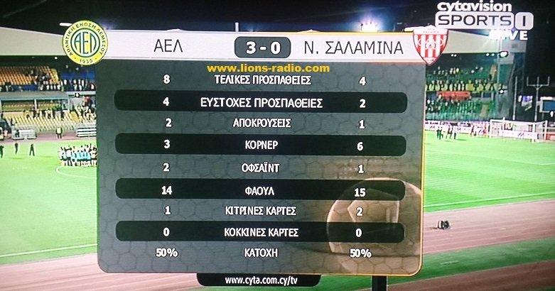 salamina-AEL statsb