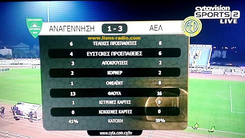 statistika Anagennisi - AEL b