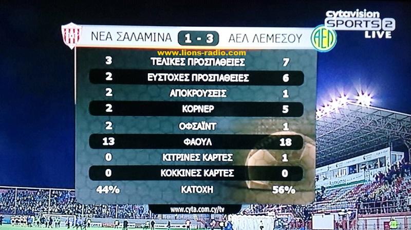 Stats'b-Salamina-AEL