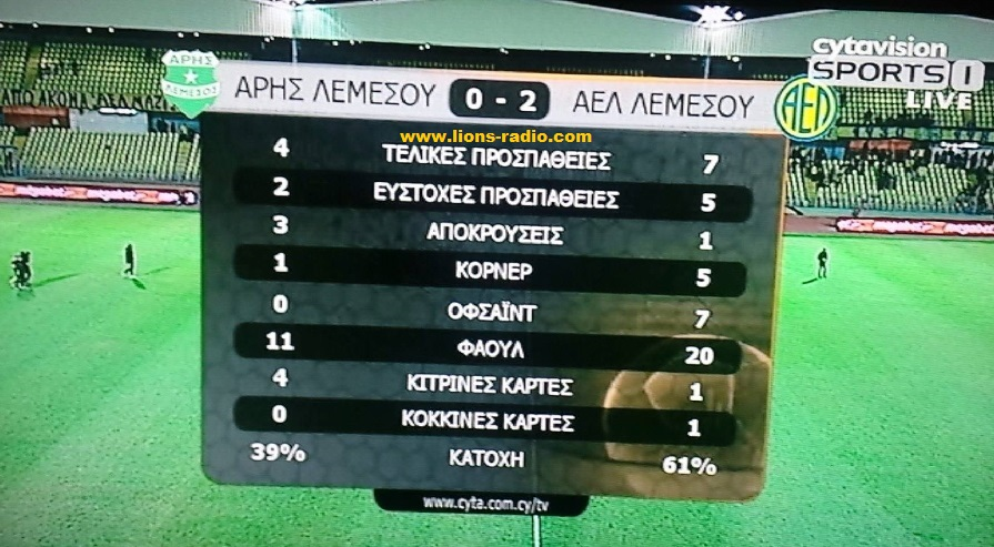 aris-AEL-cup2nd