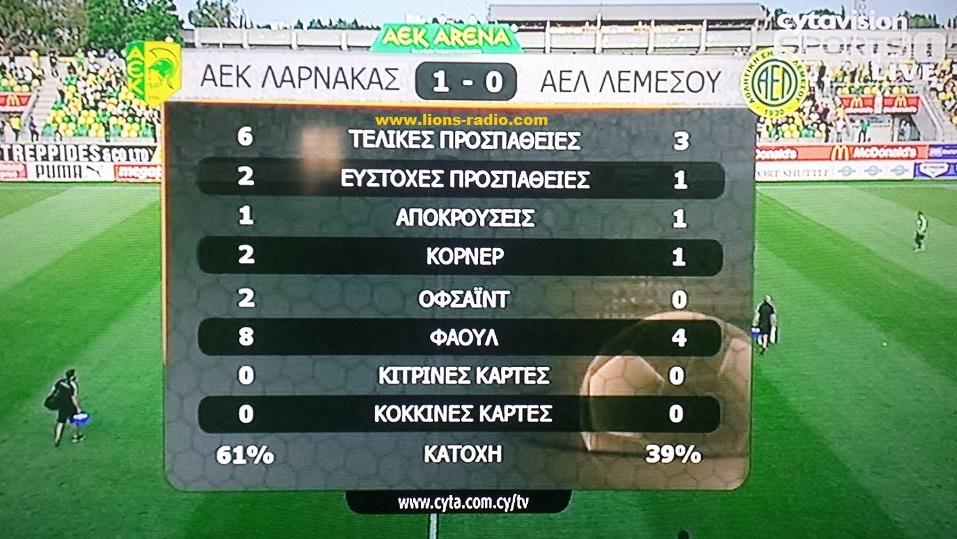 StatsA'AEK-AEL