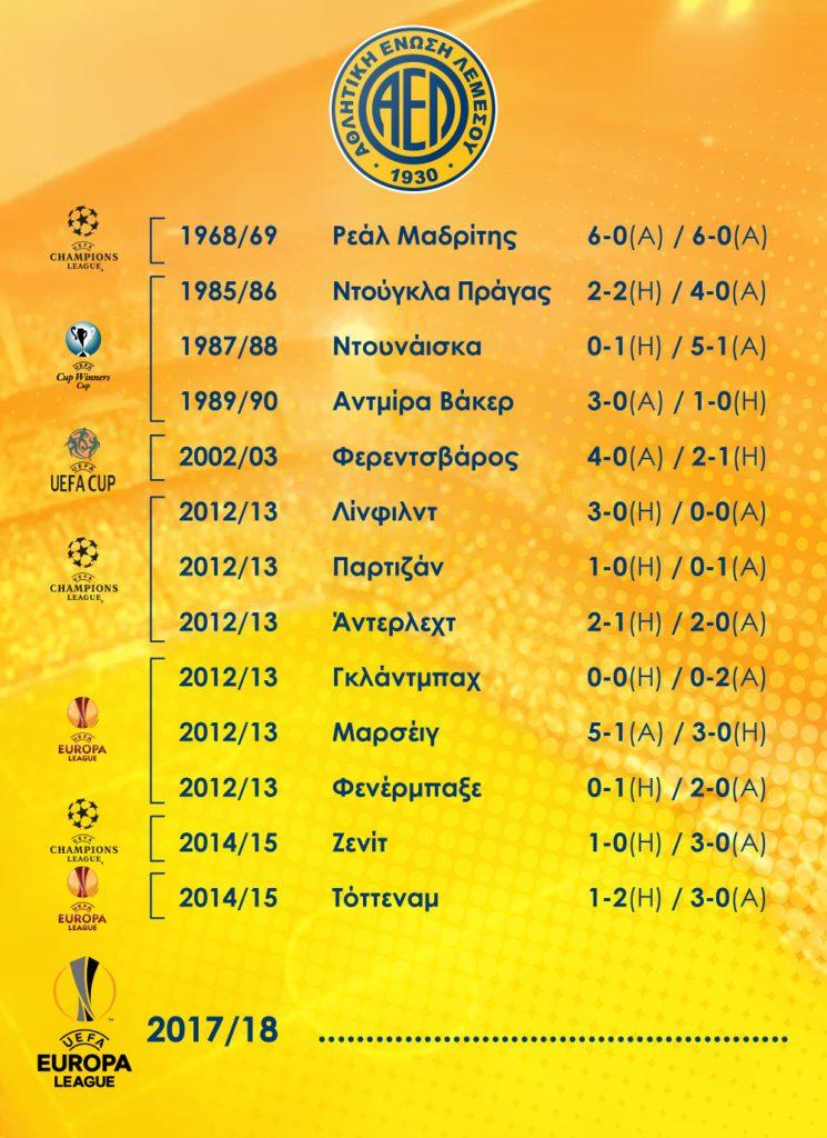 uefa-league-SCORES-01-745x1024