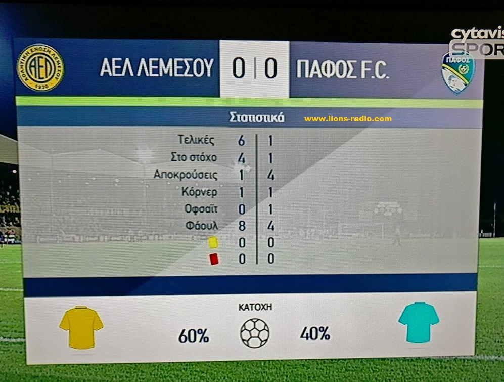 AEL-PAFOS