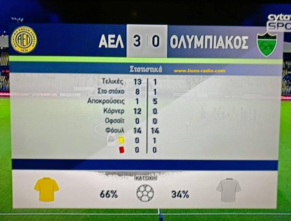 AEL-olystatsA