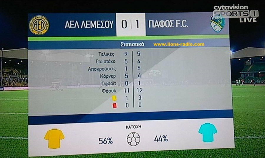 AEL-pafos2