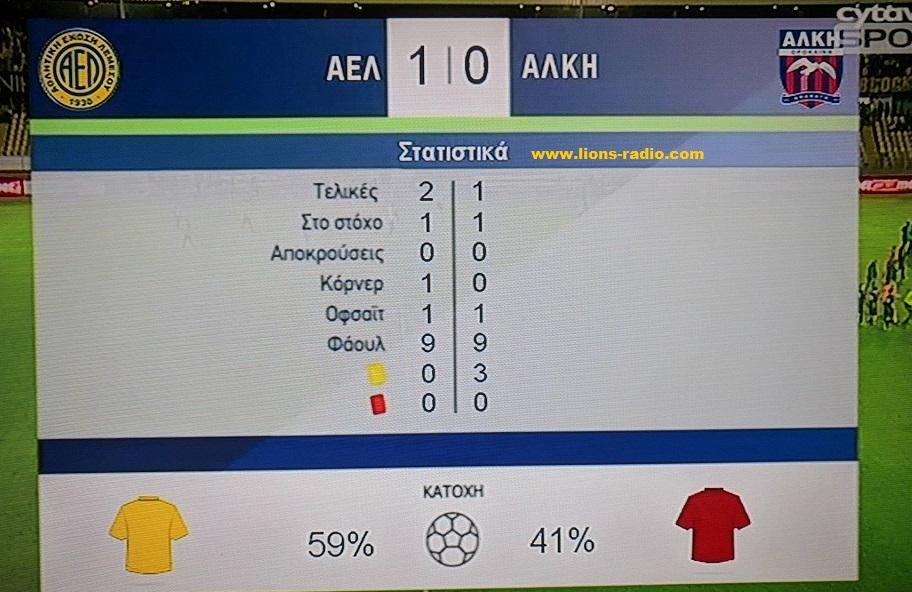 AEL-ALKI-A'