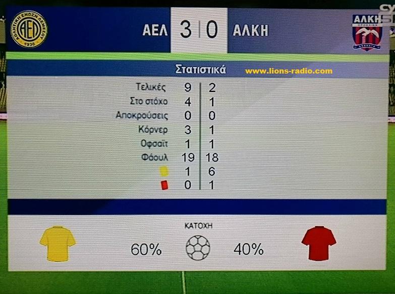 AEL-ALKIb