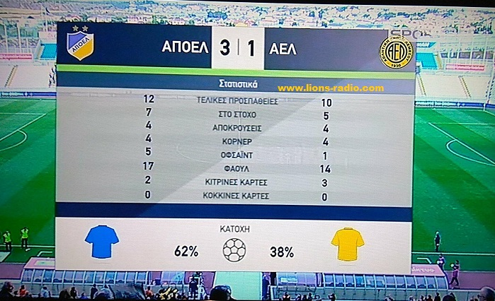 Apoel-AELstatsbPO