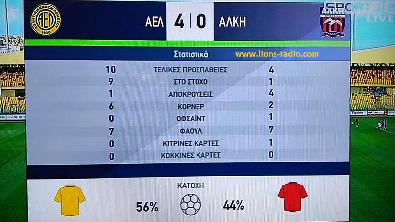 AEL-alkistatsa