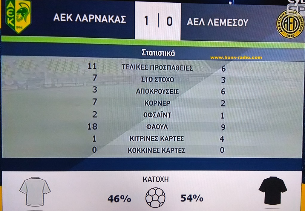 AEK-AELstatsb
