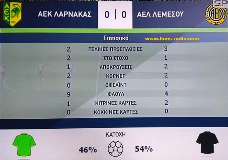 aek-AELstatsA