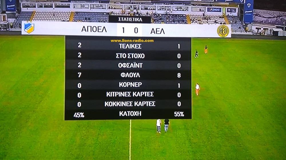 Super-Cup-AEL-apoel-StatsA