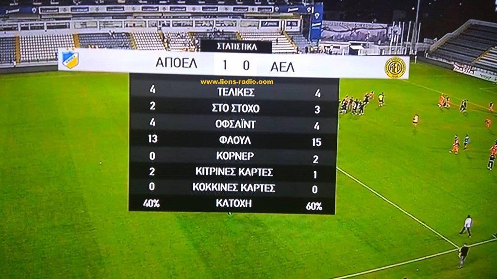 Super-Cup-AEL-apoel-StatsB