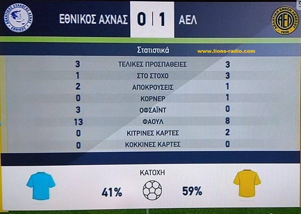 Ethnikos-AELstatsA